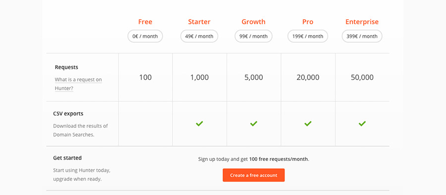 hinter.io email prospecting tool price plans